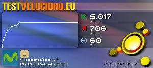 Ranking de servidores 1rq22-4gn