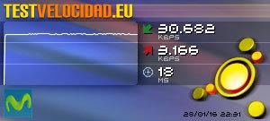 Test de Velocidad Movistar FTTH 30/3 Mb