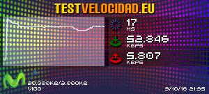Test de Velocidad Movistar FTTH 50/5 Mb