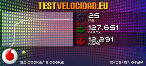 Test de Velocidad