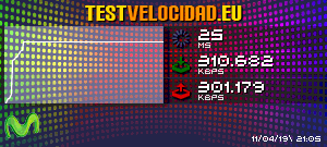 o2 300