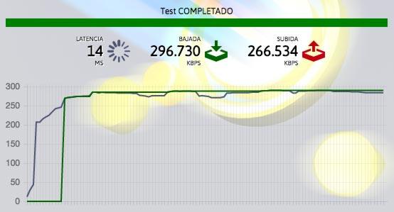 Test de velocidad FTTH