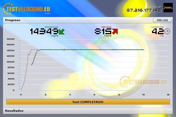 Test de velocidad ADSL de Jazztel